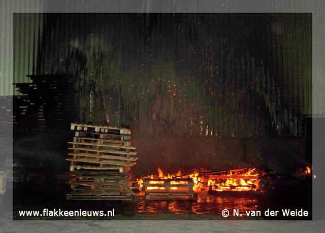 Foto behorende bij Buitenbrand nabij bedrijfspand